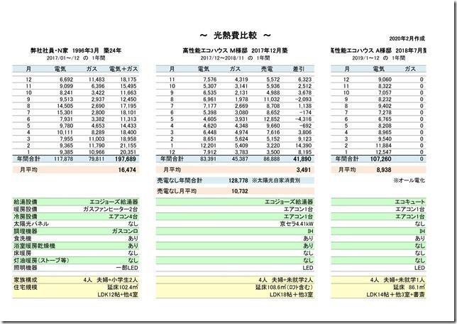 【Q&A】世界と比べると、日本の断熱のレベルは相当遅れてるってホント?