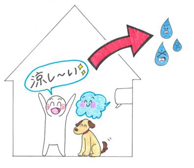 【Q&A】高気密・高断熱の家は、湿度は高くならないの?